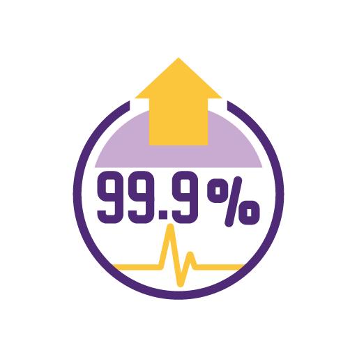 99.9% Availability