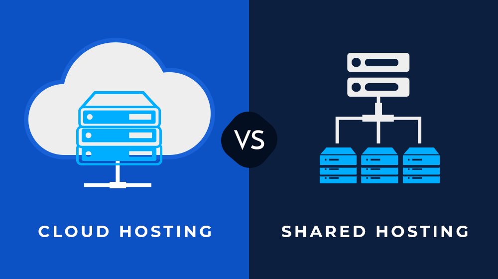 Shared server vs Dedicated server